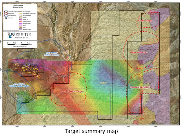 Target summary map